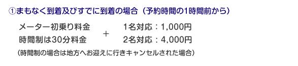 札幌市介護タクシーSSケアサポートのキャンセル料についての説明